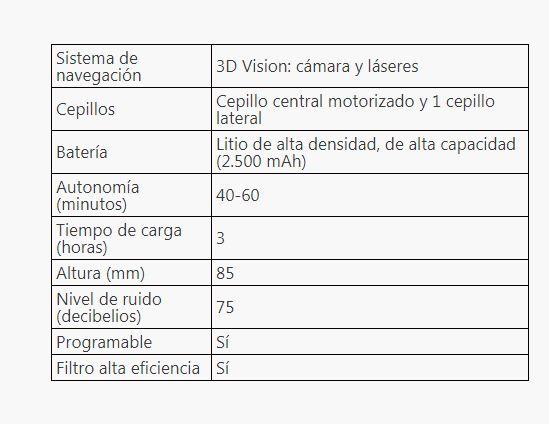 Características Robot Aspirador AEG RX9